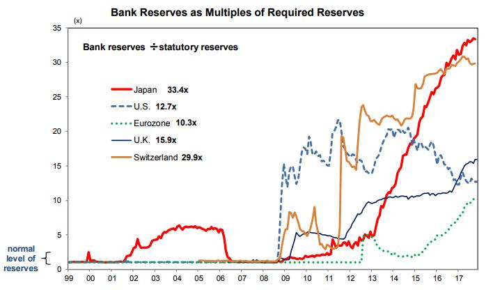 Liquidity, QT & Investment Strategy