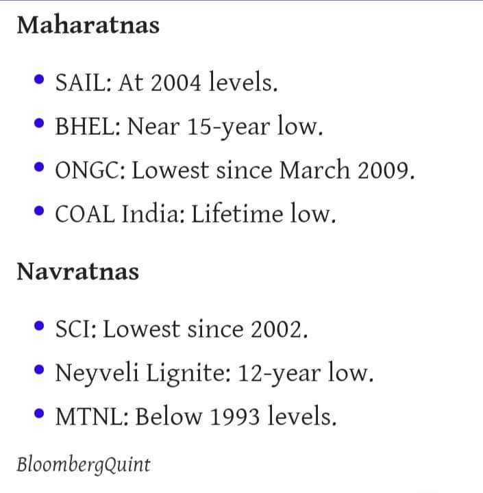 Maharatnas and Navratnas